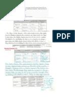 Sp1 Writing Samples