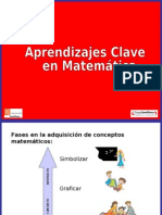 Aprendizajes Clave en Matemática  1º a 4º básico