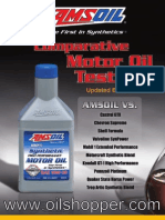 Motor Oil Test Results synthetic and conventional