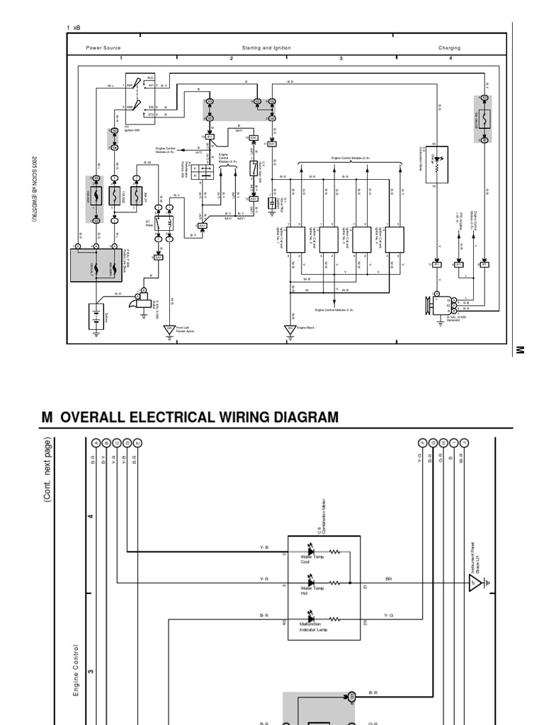 scion xb 2005 overall wiring diagram rh scribd com Electrical Wiring Diagrams for Cars Basic Electrical Wiring Diagrams