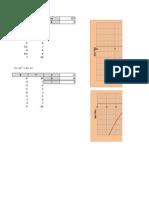 Graficas de Recta y Parabola