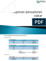 Laporan Penyaluran Zakat Januari 2013