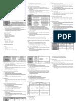 Analytical Chemistry Cheat Sheet
