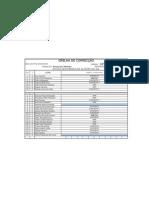 Aval12ºA+C Trabalho ProcessosMentais
