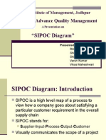Six Sigma (Sipoc)