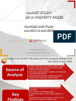 Report on Increase in Property Prices in Mumbai and Pune
