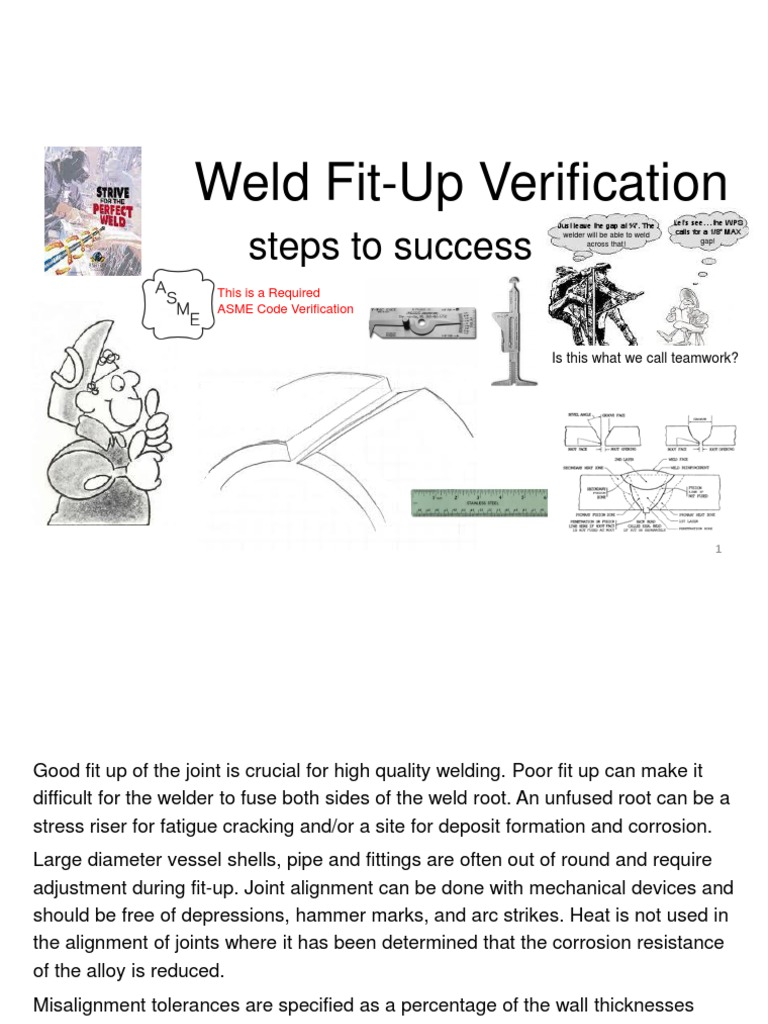 Welder Inspection Diagram Arc Wire Diagrams For Welding Weld Fit Up Employee Training Industries Mig 11