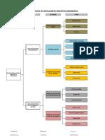 MAPEO DE PROCESOS_INSTALACIÓN DE FIBRA ÓPTICA-REDUNDANCIA - PROTAB