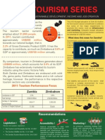 PMRC Tourism Series Infographic 1