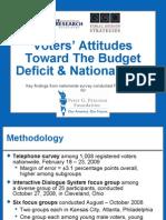 Voters' Attitudes Toward The Budget Deficit & National Debt