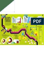 0censo-brasil-ciencia.pdf