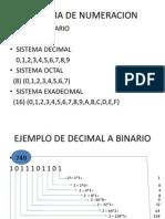 ejemplosdesistemasdenumeracion-090510161155-phpapp02.pptx