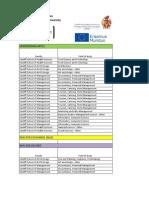 List of Study Programmes - CMET