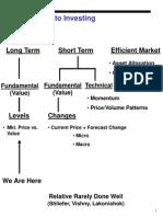 Overview-Value Investing Slides1