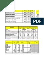 Perhitungan Modifikasi Testing Optimis Pake Pipesim