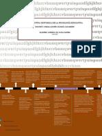 PERSPECTIVA HISTORICA DE LA PSICOLOGÍA EDUCATIVA1