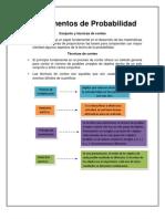 Resumen Fundamentos de Probabilidad (1)