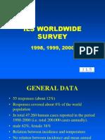 LeptoNet ILS Survey