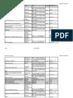 Lista de títulos Revistas Sobre Temas Agricolas