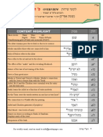 Tetzaveh Lekutei Sichos Overview