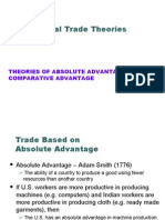 Session 3- Theory of Absolute & Comparative Advantages