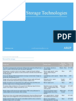 5min Guide to Electricity Storage Arup