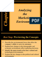 Ppt on Marketing Environment
