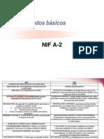 NIF-A2-POSTULADOS-BASICOS (1)
