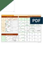 Vectores, Distancias, Angulos Geo 2D 1360705080