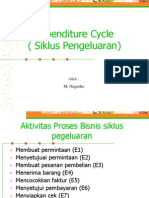 Ecpenditure Cycle