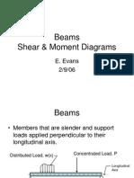 Beams Overview Mech Engineeringverview