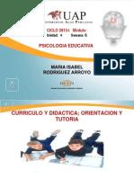 Psicología Humana Plantilla6