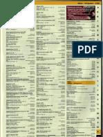 Жёлтые страницы Башкортостан. Уфа 2011-2012. 11(12)