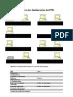 Relatório dos Equipamentos do LIPPO