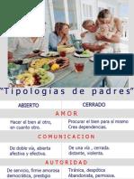 Tipologias de Padres