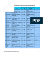 Daftar Nama Peserta Pelatihan Careworker 09032009