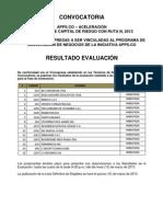 RESULTADOS EVALUACIÓN CONVOCATORIA DE ACELERACIÓN