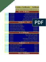 Tabla de conversión de oxidos a fertilizantes.xls
