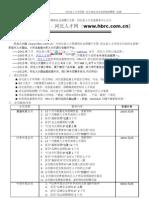 77.河北人才网网站报价
