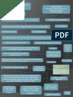 diagrama Proteinas derivadas del esmalte.pptx