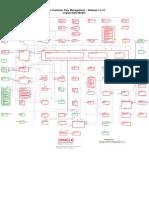 Customer Data Management 11510 ERD.pdf