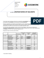 Evaporation Rate of Solvents