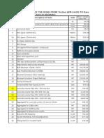 Wep4 Rate Analysis 26-5-2010 AW