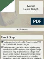 08 Event Graph
