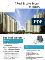 Real Estates of India