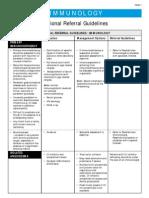 Criterii de Trimitere Imunologie