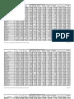 IDAProjectInformationForWebsiteMarch2013 (1)