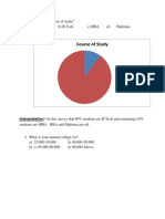 education loan analysis