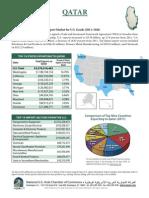 NUSACC 2012 Trade Data - Qatar