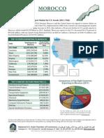 NUSACC 2012 Trade Data - Morocco